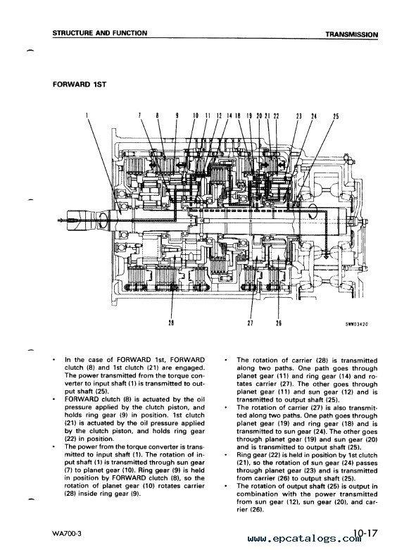 komatsu wa700 3d wheel loaders shop manual pdf