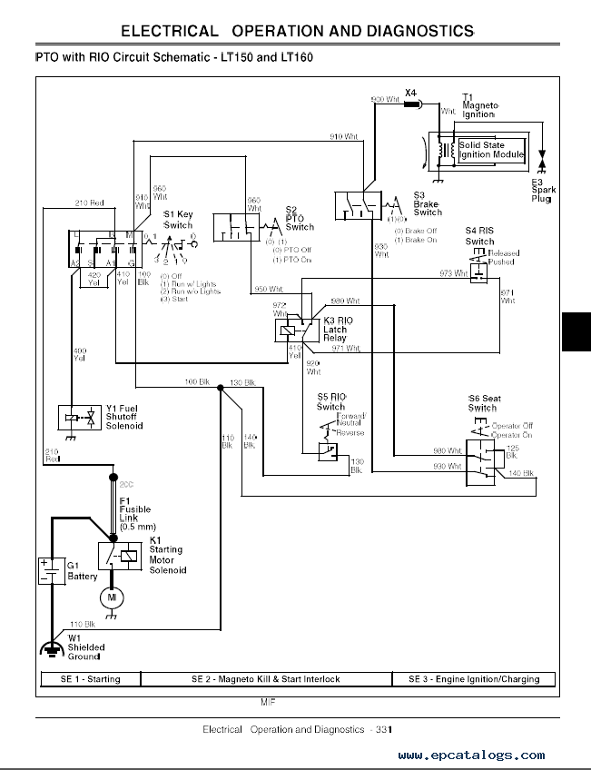 Lt160 Wiring Diagram | Wiring Diagram on john deere f735 wiring diagram, john deere la165 wiring diagram, john deere x495 wiring diagram, john deere gt245 wiring diagram, john deere f932 wiring diagram, john deere gx335 wiring diagram, john deere la115 wiring diagram, john deere ignition wiring diagram, john deere g100 wiring diagram, john deere f911 wiring diagram, john deere lt180 wiring diagram, john deere lx280 wiring diagram, john deere ignition switch diagram, john deere f925 wiring diagram, john deere lawn mower diagrams, john deere x720 wiring diagram, john deere x534 wiring diagram, john deere gt242 wiring diagram, john deere x324 wiring diagram, john deere lx279 wiring diagram,