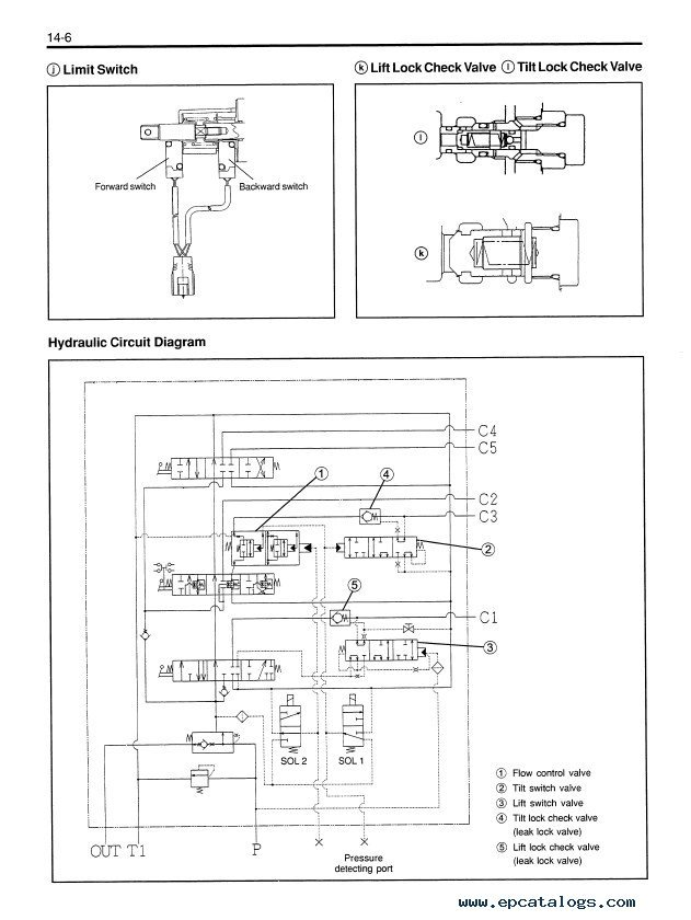toyota alternator wiring diagram pdf toyota image toyota forklift wiring diagram pdf jodebal com on toyota alternator wiring diagram pdf