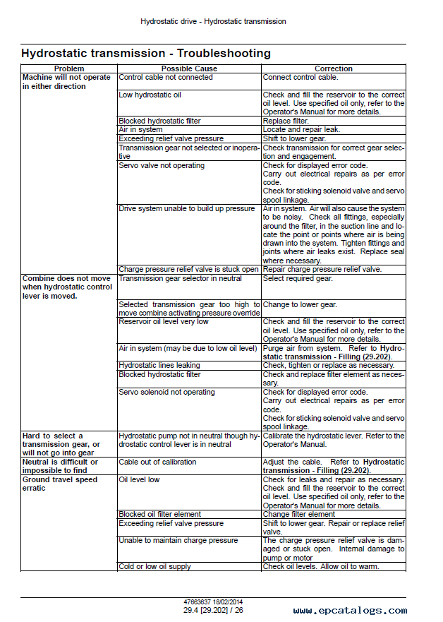 New Holland Combines TC5060, TC5070, TC5080 Service Manual PDF