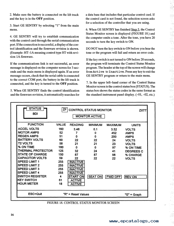 Hyster Class 1 For A216 (J40-60XM2) Electric Motor Rider Trucks PDF Manual