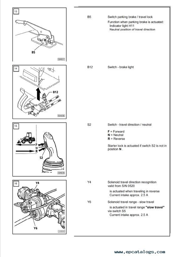 Liebherr l504 l522 wheel loader service manual pdf enlarge sciox Images
