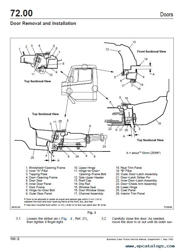 97 ford transmission diagram freightliner business class trucks service manual pdf