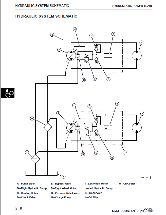 john deere mid mount ztrak m653 m655 m665 tm1778 technical manual pdf cce hydraulics wiring diagram lowrider hydraulics diagram \u2022 free John Deere Wiring Schematics at creativeand.co