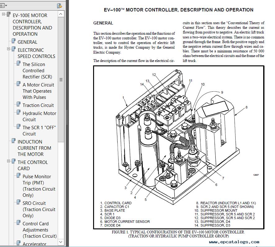 Hyster Class 1 For C114 (EJ1 25-1 75XL Europe) Electric Motor Rider Trucks  PDF Manual