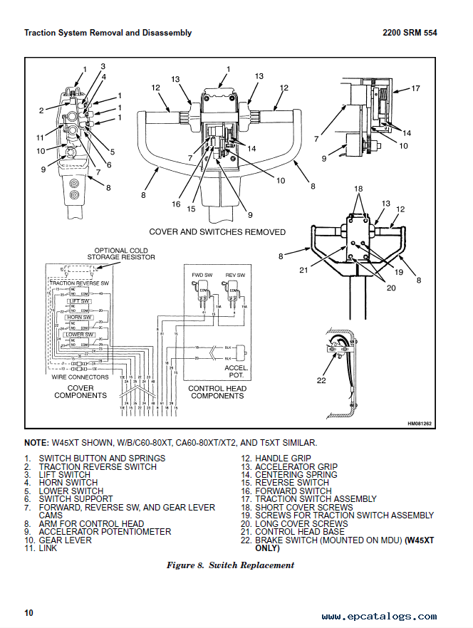 hyster class 3 hyster class 3 electric motor hand trucks pdf manuals hyster w40z wiring diagram at readyjetset.co