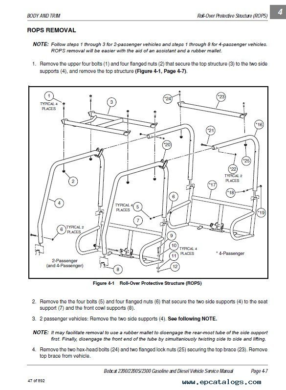 Bobcat 2200 Parts Diagram | Repair Manual