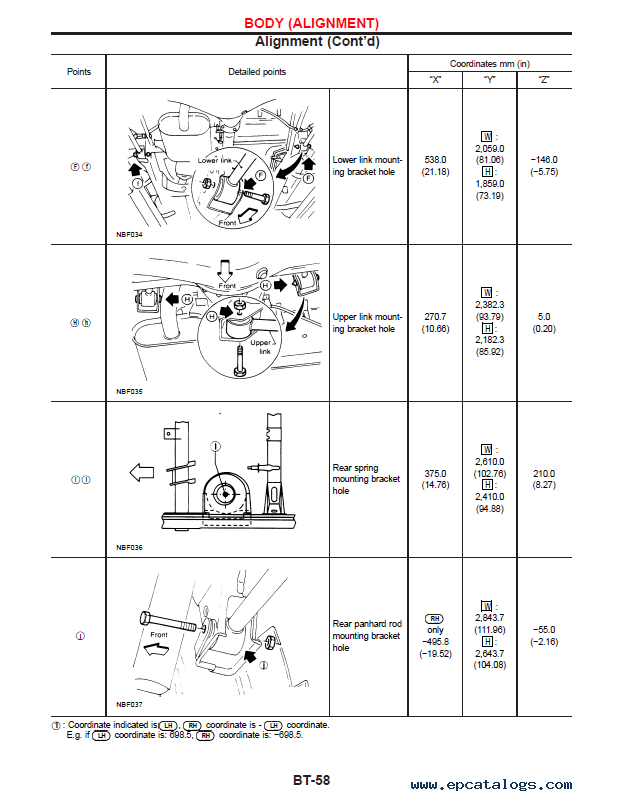 nissan terrano model r20 series 2002 service manual pdf rh epcatalogs com nissan terrano manual beforward nissan terrano manual transmission