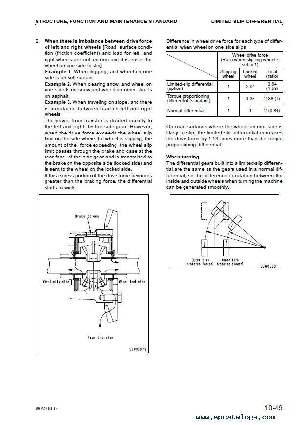 Komatsu Online Catalog