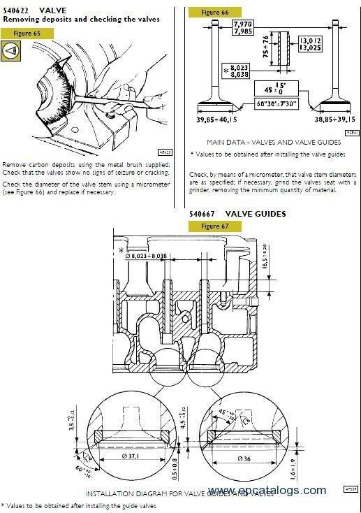 Iveco Industrial Motors Service Manuals Repair Manual