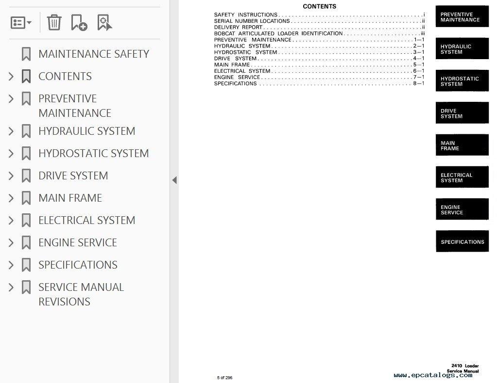 180 Bobcat Hydraulic Schematic Electrical Wiring Diagrams 540 Diagram 2410 Wheel Loader Service Manual Pdf 863 Schematics