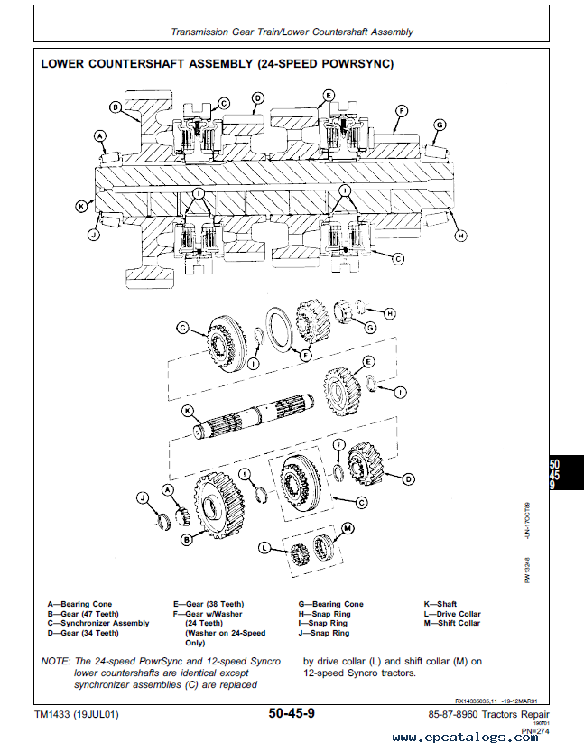 john deere 8560 8760 8960 tractors repair tm1433 technical manual pdf john deere 8560, 8760, 8960 tractors repair tm1433 technical manual