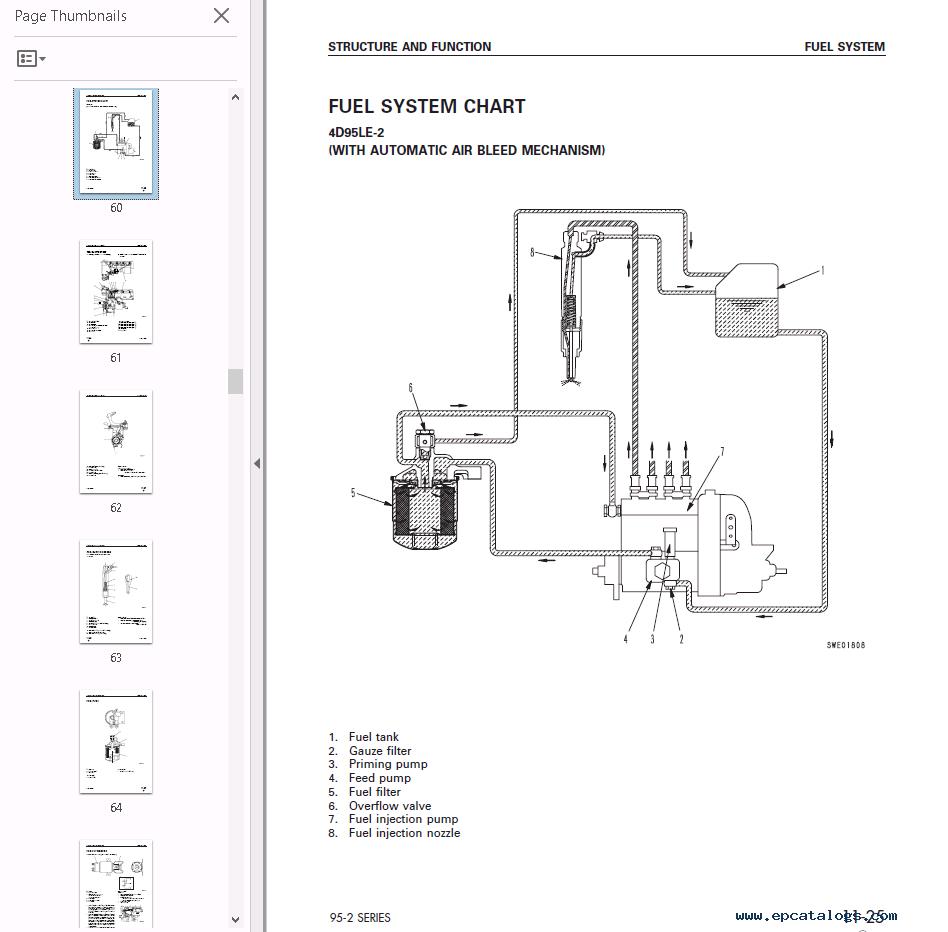 repair manual Komatsu Diesel Engine 95-2 series Shop Manual - 1