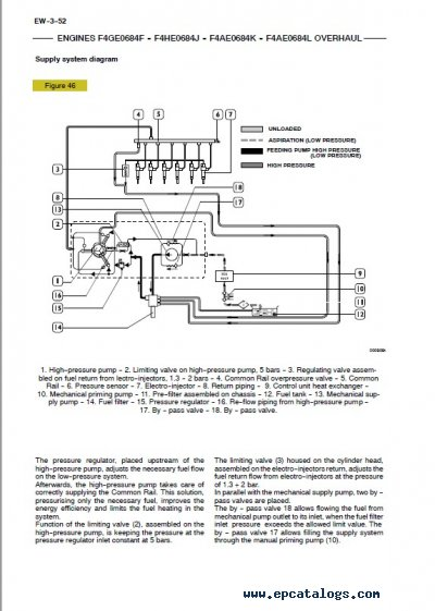 Ab Pump Dodge Engine Schematic