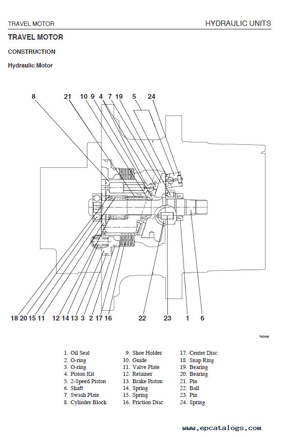 Takeuchi TL140 Clawler Loader Workshop Manual PDF DownloadEPCATALOGS
