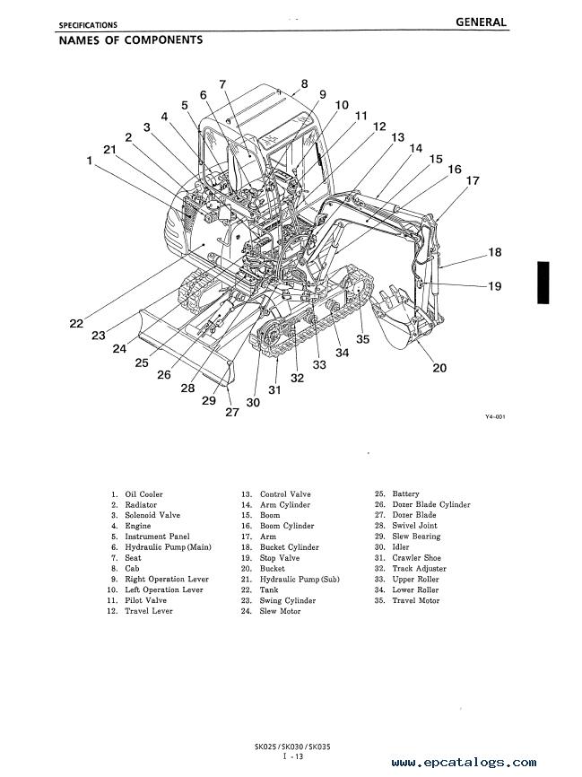 Kobelco Hydraulic Excavator Sk025 Sk030 Sk035 Pdf Service