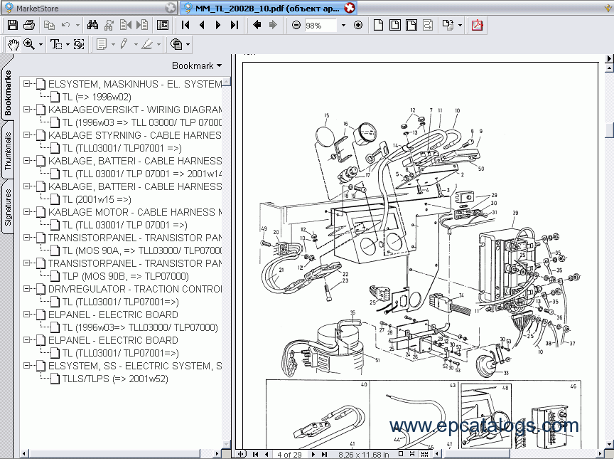 nissan forklift repair manual pdf