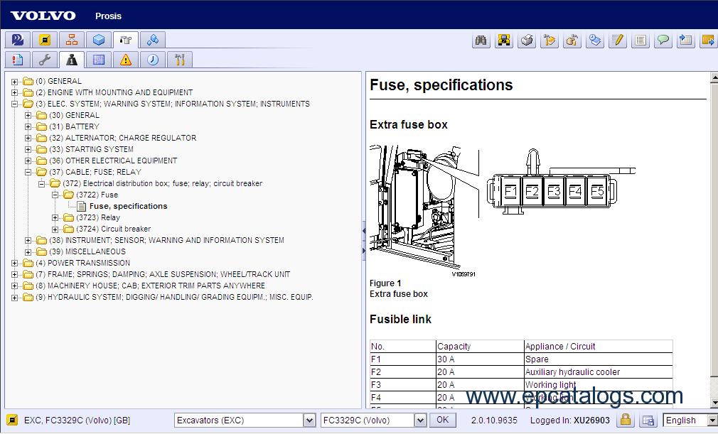 Enlarge Volvo L90d Wiring Schematics At Ultimateadsites: Volvo L90d Wiring Schematics At Goccuoi.net