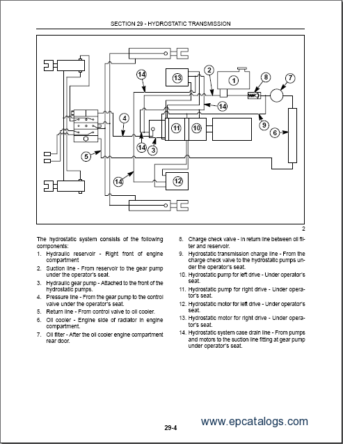 New Holland Skid Steer Loaders Repair Manual Pdf Download