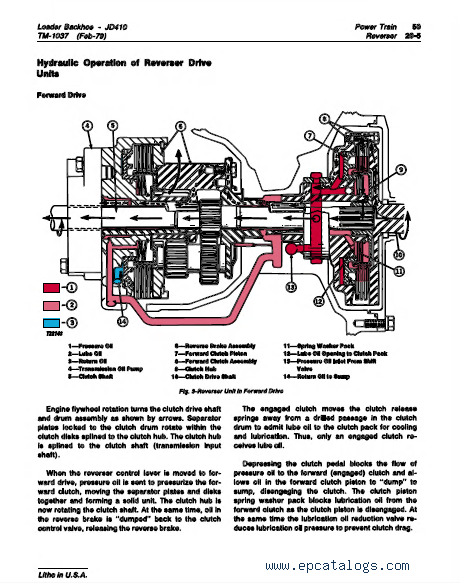 john deere 410 backhoe loader tm1037 technical manual pdf John Deere 410G Transmission