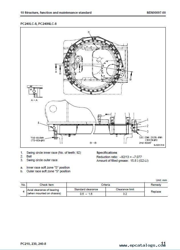 Komatsu PC210 8 PC230 8 PC240 8 maintenance komatsu forklift pdf catalogue technical komatsu fg Komatsu FG25T-14 Product Image at reclaimingppi.co