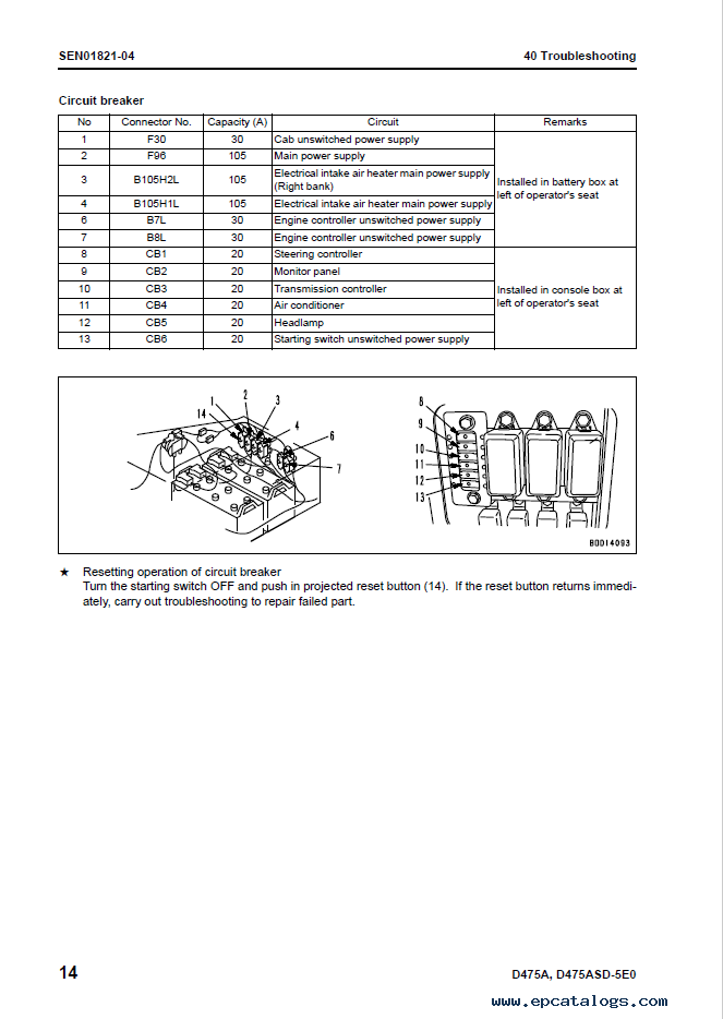 Komatsu Bulldozer D475a