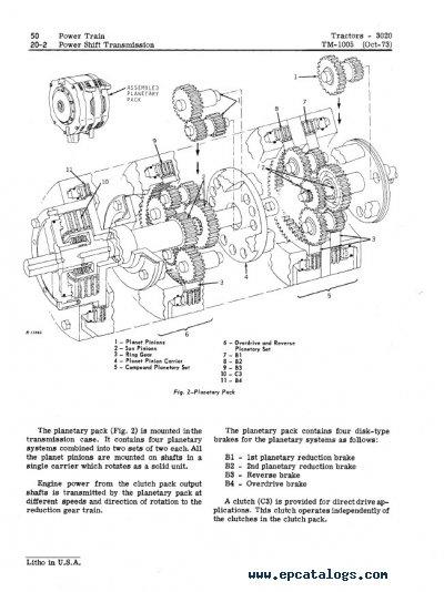 John Deere 3020 Light Switch Wiring Diagram