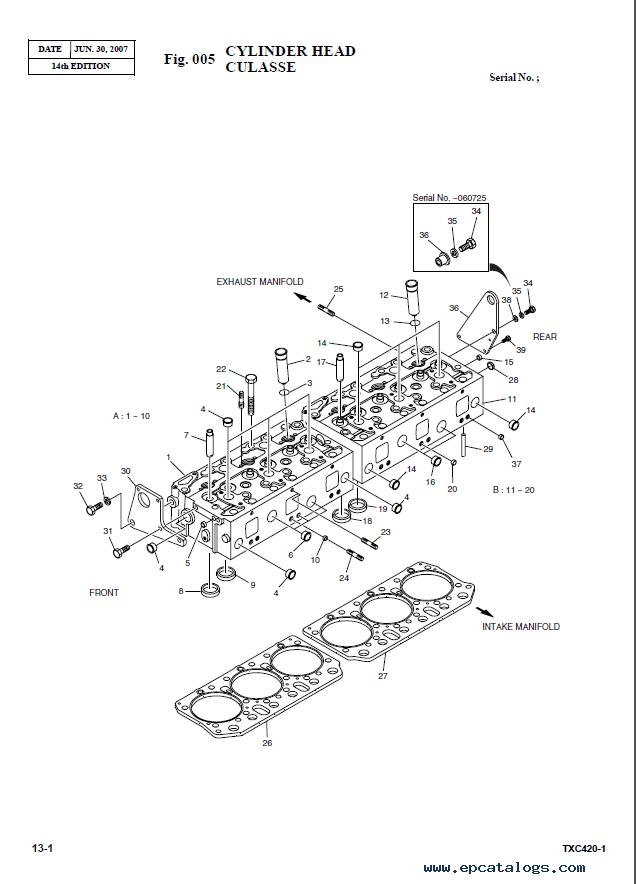 Parts Manual Terex fermec Spare parts