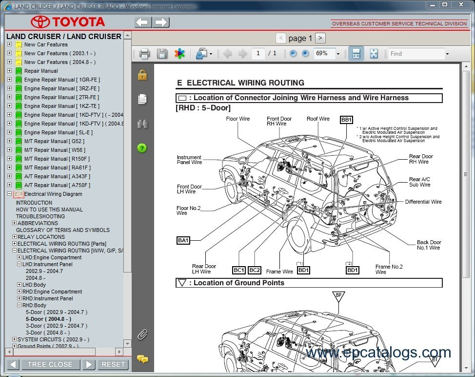 Toyota Land Cruiser    Prado  Repair Manual  Cars Repair