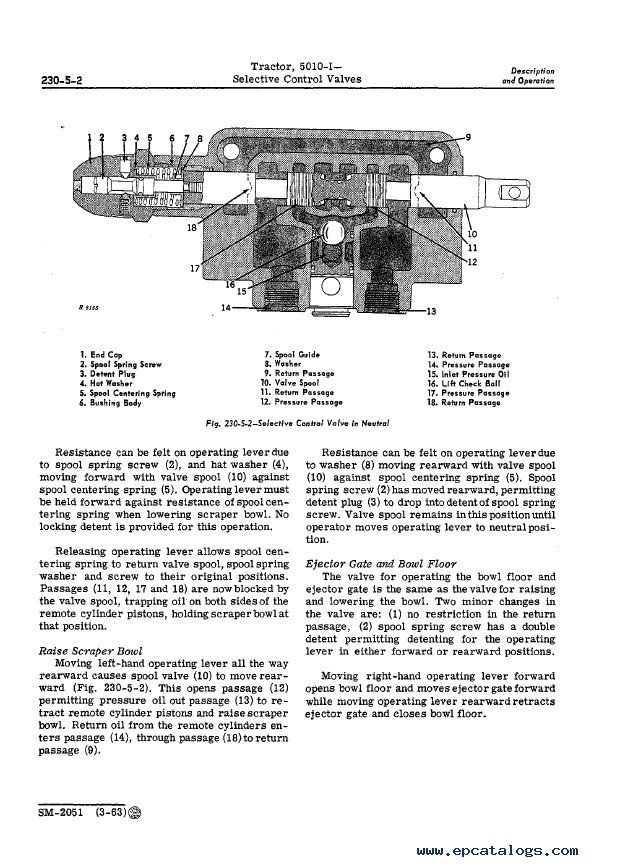 john deere 5010 i tractor sm2051 service manual pdf john deere 5010 wiring schematic wiring diagrams john deere 2510 wiring schematic at bayanpartner.co