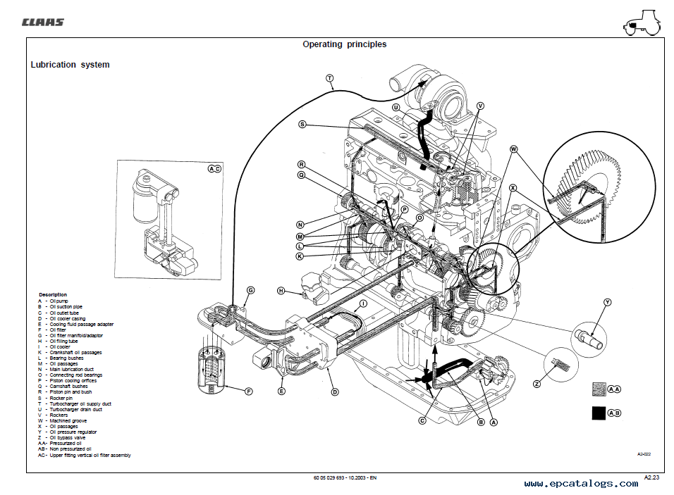 b2200 engine bay coolant diagram