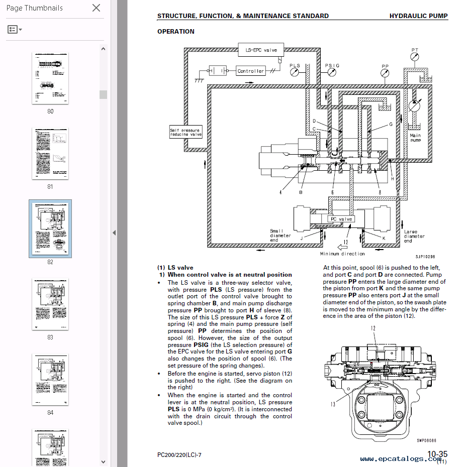 Wiring Komatsu Schematics Wa250 6 Trusted Diagrams 25 Forklift Light Diagram Fg25t Fork Lift 220