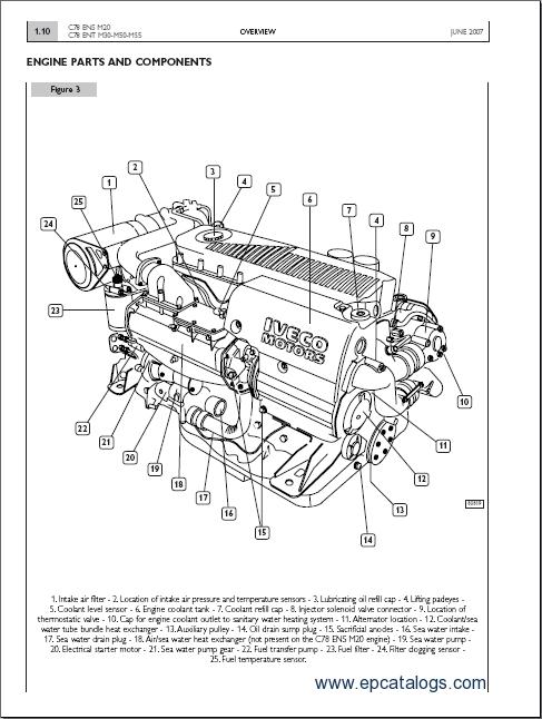 Iveco C78 Ens M20 10  C78 Ent M30 10  C78 Ent M50 10  C78 Ent M55 10
