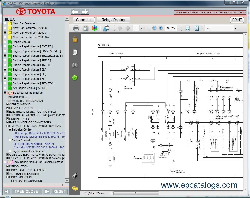 Wiring Diagram Toyota Hilux Radio : Wiring diagram toyota hilux manual efcaviation