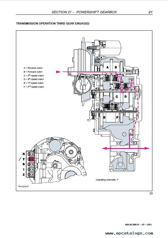Peachy Download Fiat Kobelco T13 T14 T17 Telehandlers Service Pdf Wiring Cloud Nuvitbieswglorg