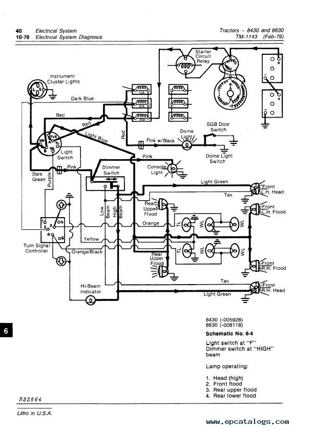 John Deere 8430 8630 Tractors Tm1143 Pdf Manual