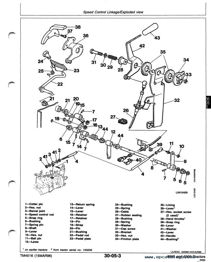 John Deere Tractor Repair Service Manual Pdf on Tractor Trailer Light Wiring Diagram