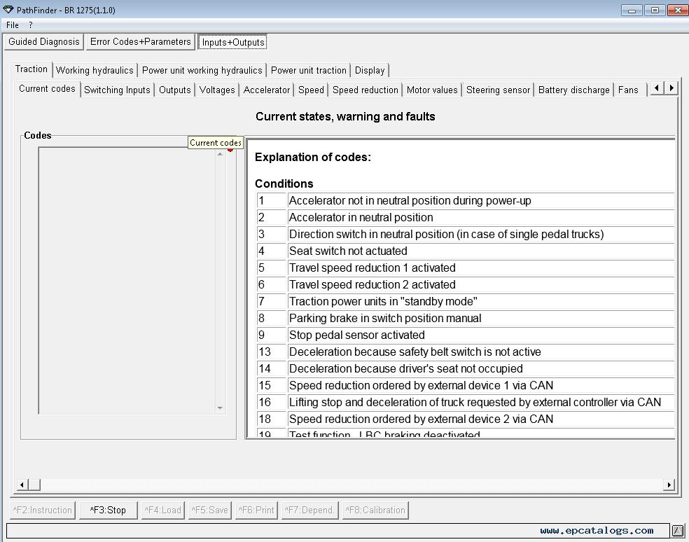 Linde Fault Codes