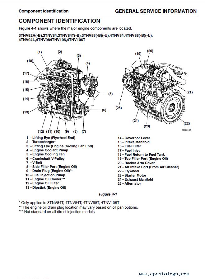 yanmar industrial engines tnv series service manual pdf rh epcatalogs com 4tnv88 yanmar engine service manual 4tnv88 yanmar engine service manual