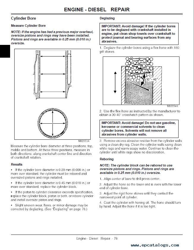 John Deere 1905 Area Reel Mower TM2200 Technical Manual PDF