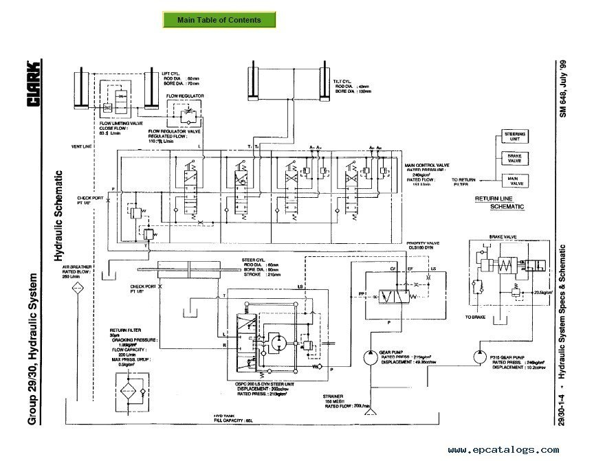 clark service manual cmp 40 45 50s clark cmp 40 45 50s sm648 service manual pdf clark wiring diagram at gsmportal.co