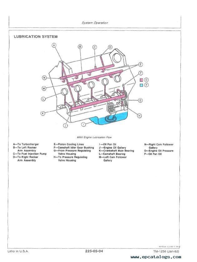 john deere 8450 8650 8850 tractor tm1256 pdf manual rh epcatalogs com john deere 8850 service manual John Deere 7020