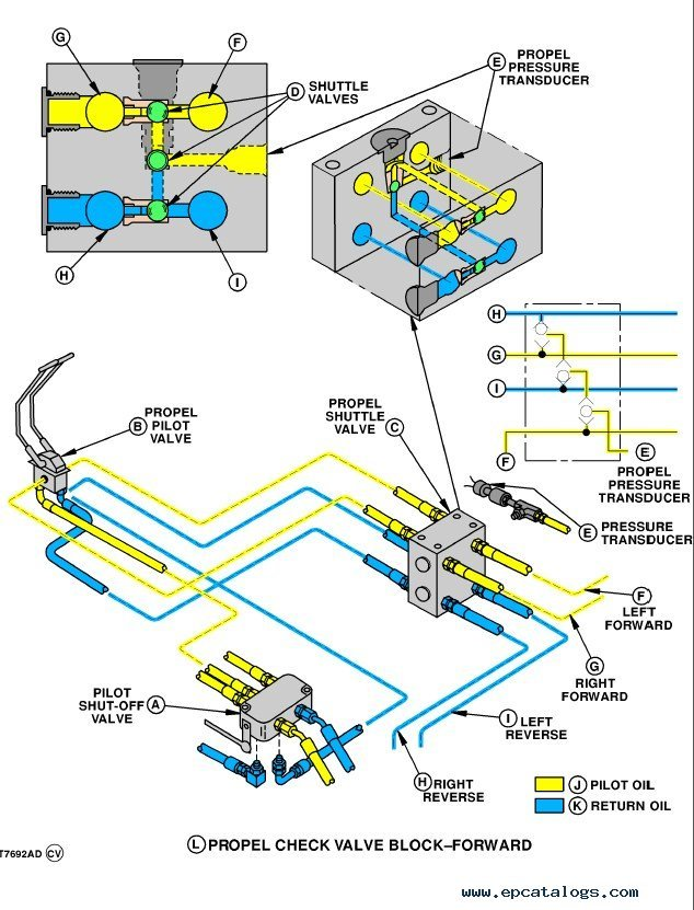 350 john deere wiring harness diagram john deere 690e lc excavator operation & tests pdf manual #3