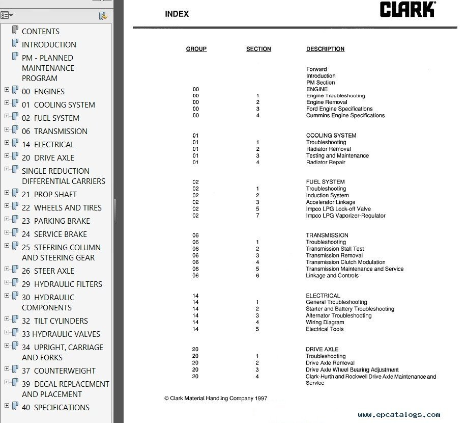 Remarkable Clark C500 Manual Pdf Wiring Digital Resources Funapmognl