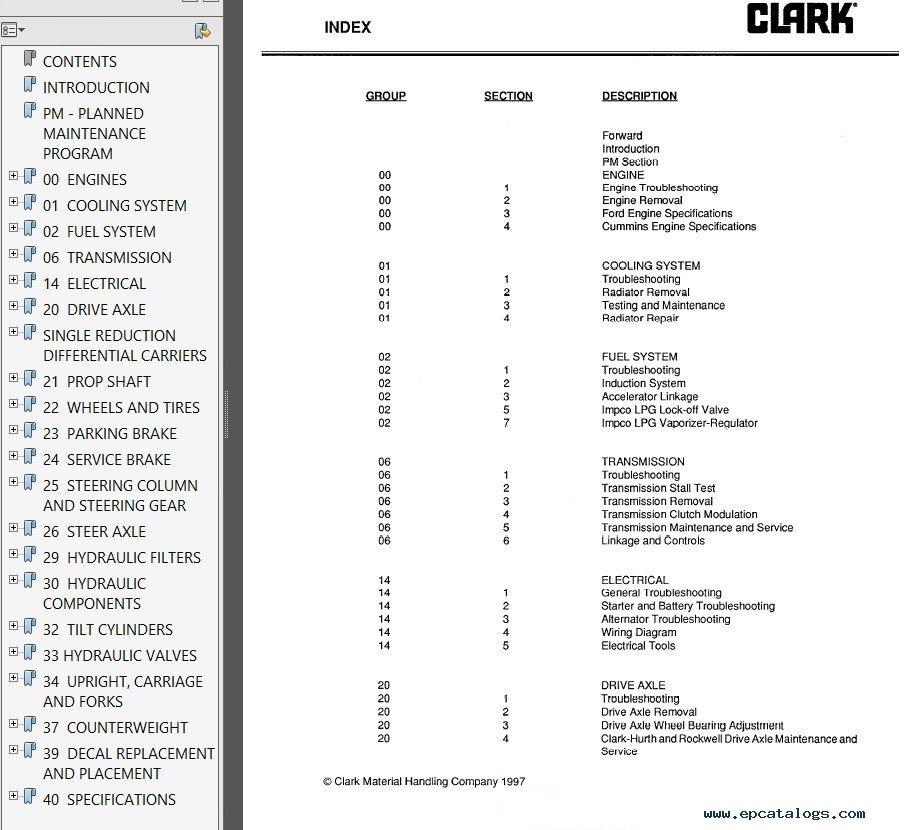 Clark C500 Y180-200-225S-225L-250S-250L-300S-300L-350 SM575 Service Manual  PDF