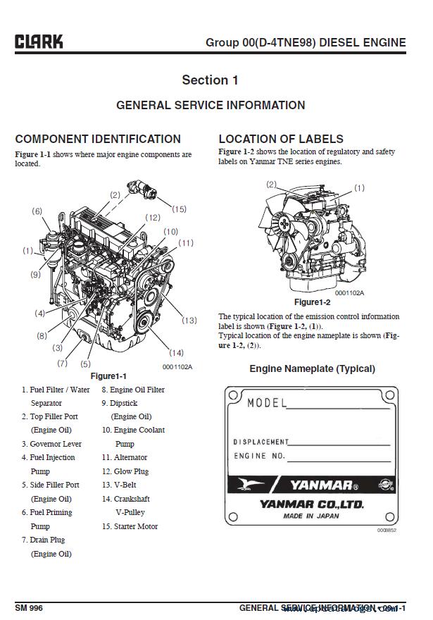 Komatsu Forklift Ignition Switch Wiring Diagram Typical on