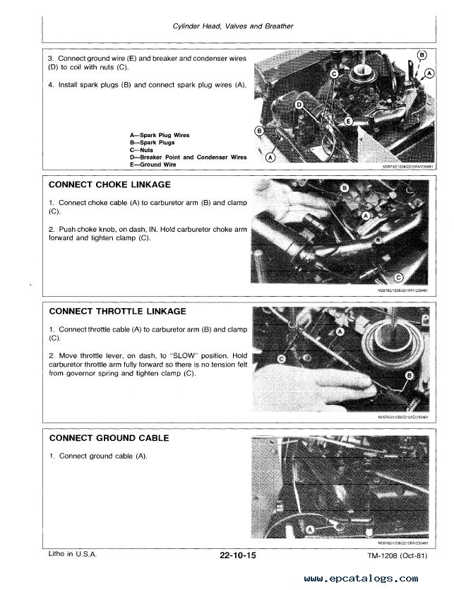 John Deere 317 Hydrostatic Tractor TM1208 Technical Manual PDF – John Deere 317 Wiring Schematic