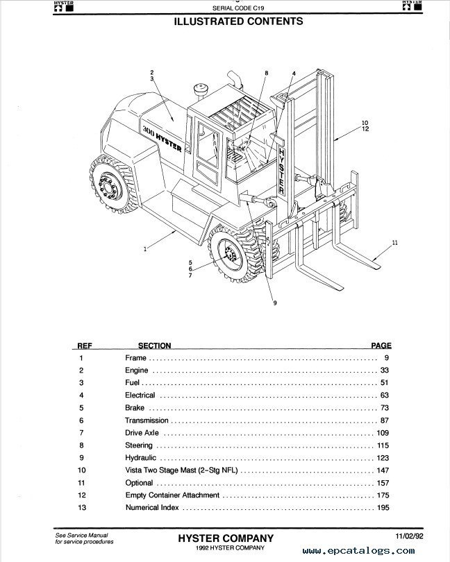 Superb Hyster Forklift Manual H330Xl Wiring Cloud Hisonuggs Outletorg