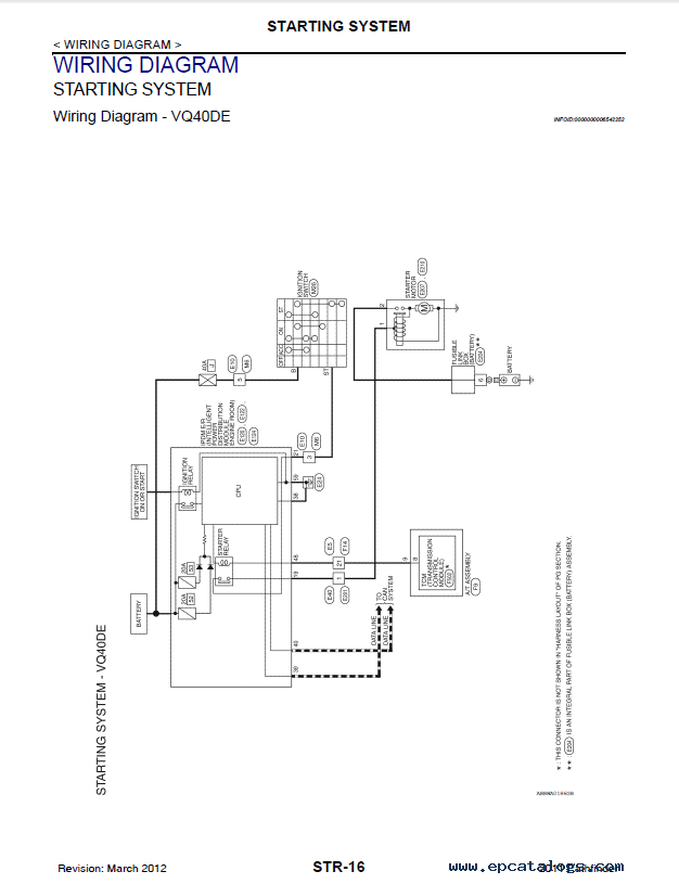 nissan pathfinder parts catalog