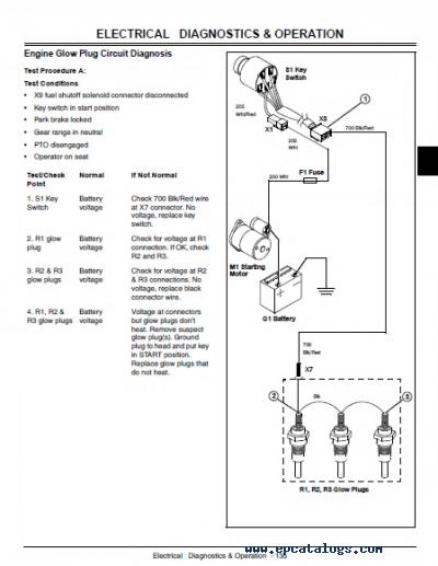 diagram john deere 2210 wiring diagram full version hd